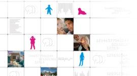 ESPO2012 – Acute mastoiditis in children with congenital aural atresia